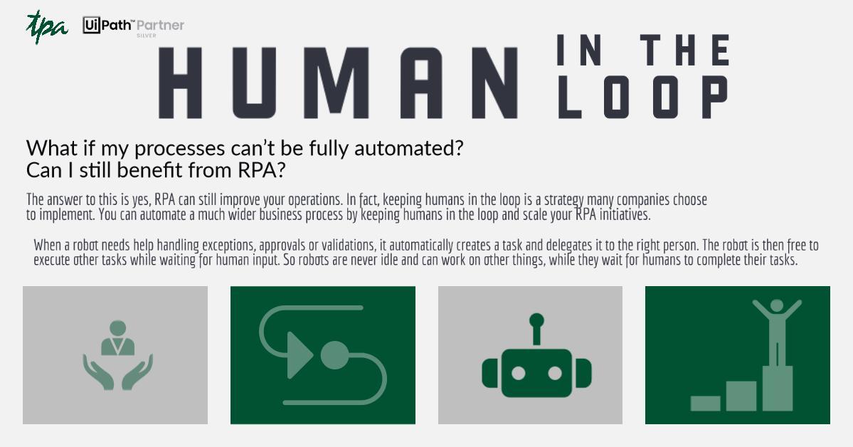 H - Human in the loop